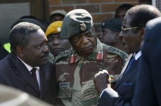 Zimbabwe Central Intelligence Organisation (CIO) unleashed